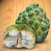 Custard Apple: Main Image