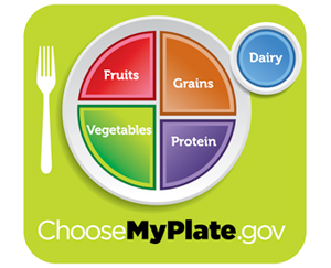 MyPlate Provides Simple, Sensible Healthy Eating Tips: Main Image